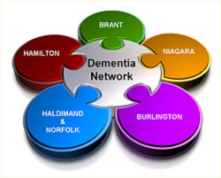dementia_network_small